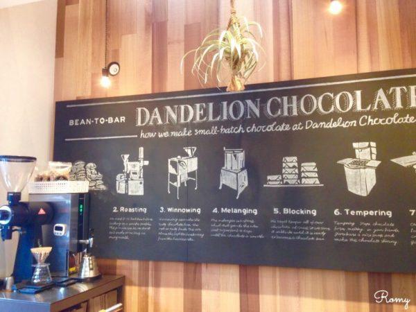 ダンデライオンチョコレート鎌倉