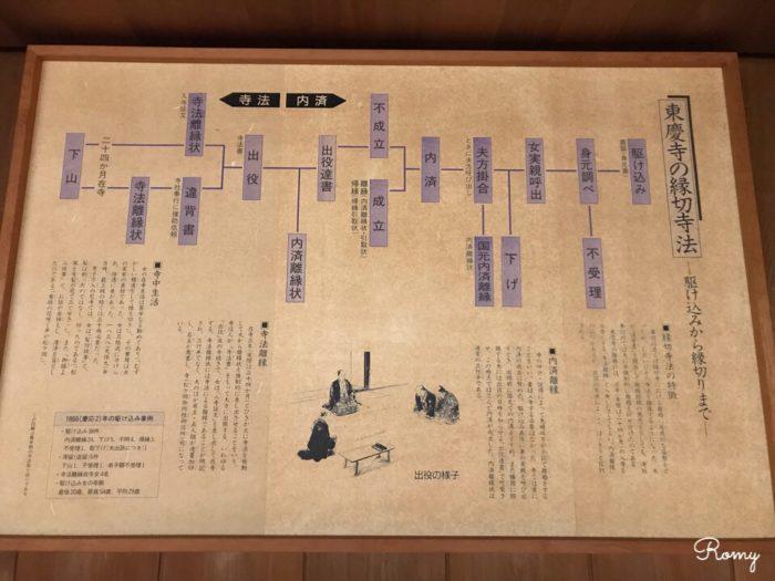 北鎌倉の東慶寺